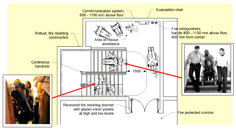 Fire Evacuation Staircase - Contraflow Circulation & Proper Assisted ...
