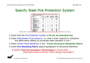 Colour image showing Page 38 from my Overhead Presentation on 'Sustainable Fire Engineering' ... scheduled for this Thursday, 22 September 2011, at the ASFP Ireland Fire Seminar & Workshop ... to be held at the RDS, in Ballsbridge, Dublin. Click to enlarge.