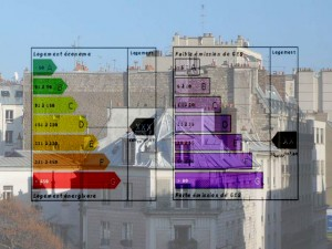 Colour image showing the recently announced revision to the National DPE (Diagnostic de Performance Energétique) Building Rating System in France. The new system will enter into force on 1 January 2012.