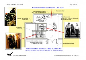 Colour image, from one of my Overhead Presentations ... showing the design of a notional Fire Evacuation Staircase, with an adjoining Area of Rescue Assistance, which responds directly to the 2005 NIST WTC Recommendations. See Figure 62 in ISO 21542:2011. Click to enlarge.