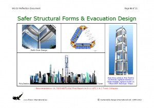 Colour image, from one of my Overhead Presentations ... showing The PolyCentric Tower (2005), developed by a French Multi-Disciplinary Design Team in response to Recommendation 18 in the 2005 NIST WTC Report. Click to enlarge.