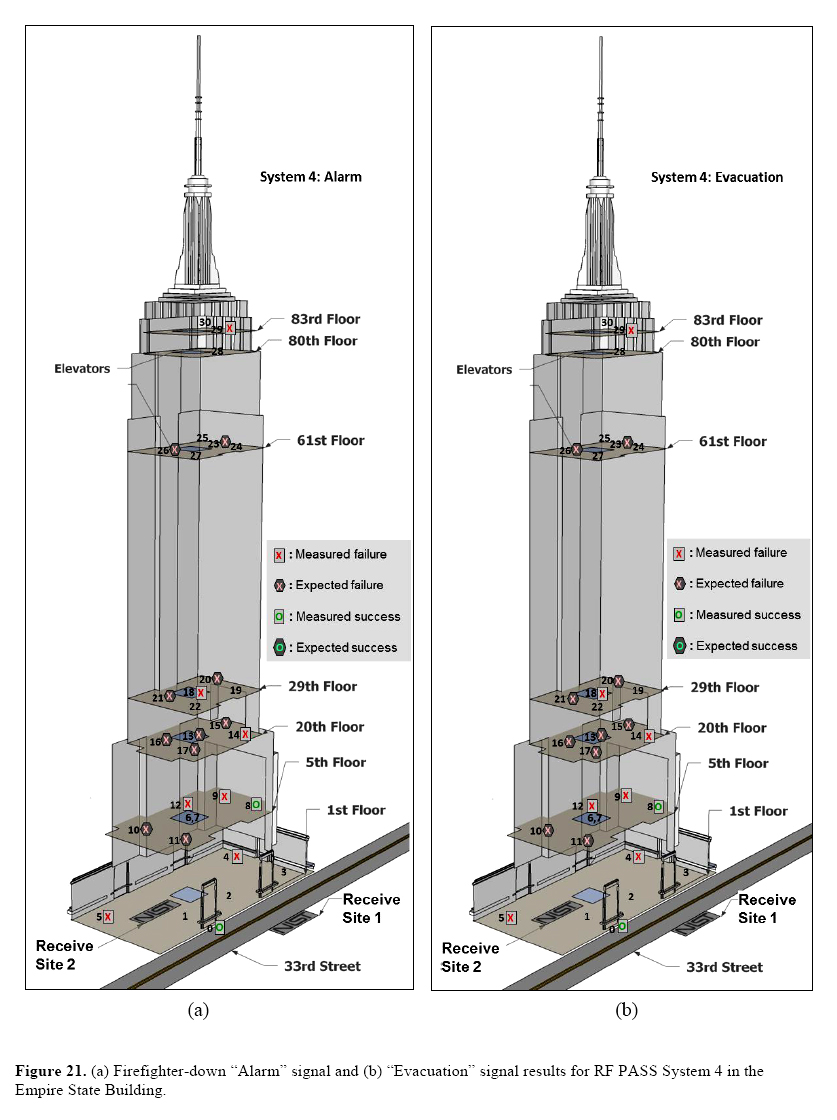 Nist Tn 1792 Figure 21 Tall Building System 4