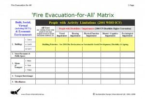 'Fire Evacuation for-All' Matrix (FireOx International)